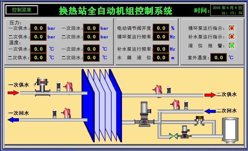 换热站控制系统可以说是集中供热监控系统的核心部分,它主要包括现场